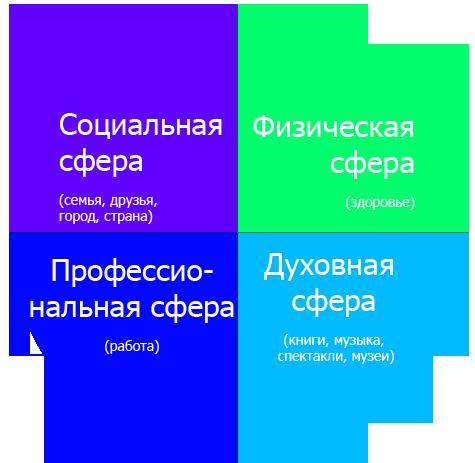 http://light-blog.ucoz.ru/round.png